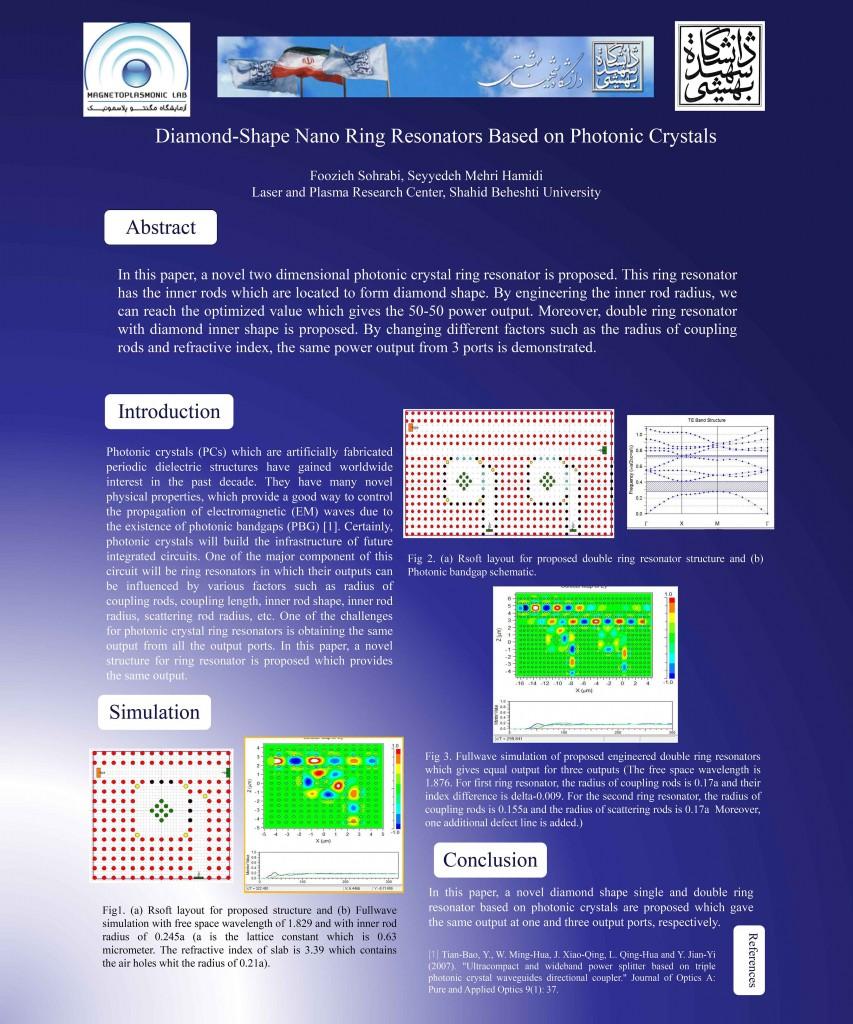 Diamond-Shape-Nano-Ring-Resonators-Based-On-Photonic-Crystals-By-Foozieh-SohrabSeyyedeh-Mehri-Hamidi